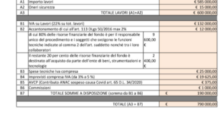 Lavori di manutenzione sulla rete viaria a Finale Emilia e Massa Finalese